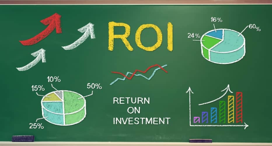 How To Calculate Return On Your Investment For Your Portfolio